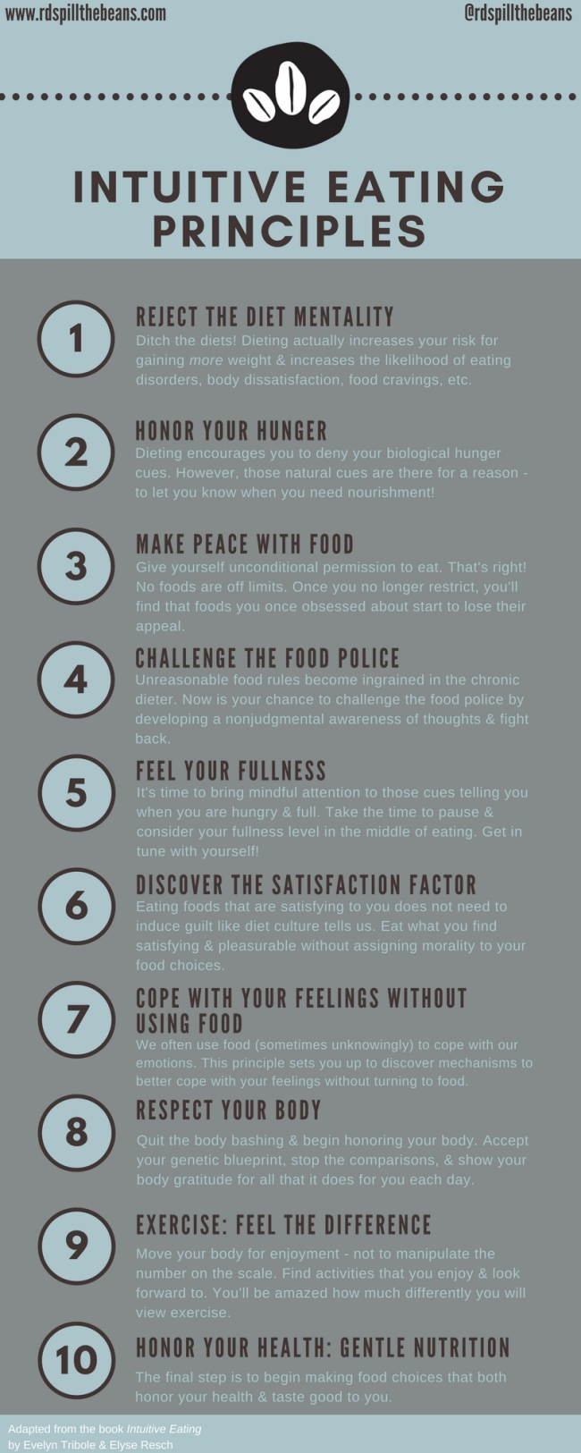 Intuitive Eating Infographic